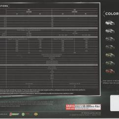 All New Toyota Kijang Innova Venturer Fitur Grand Avanza 2016 Brochure Indonesian