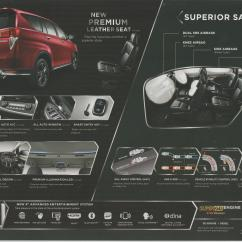 All New Toyota Kijang Innova Venturer Grand Avanza Vs Xenia 2016 Brochure Indonesian