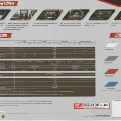 Toyota Yaris Trd Heykers Grand New Avanza 1.3 Veloz M/t Brochure 1 Indonesian Car