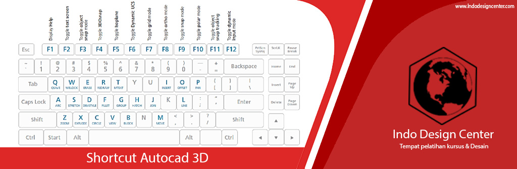 Shortcut Autocad 3D