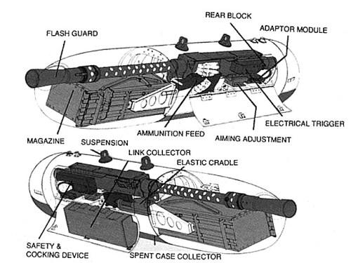 FN HMP250 : Senjata Pamungkas Heli Serbu NBO-105 Penerbad