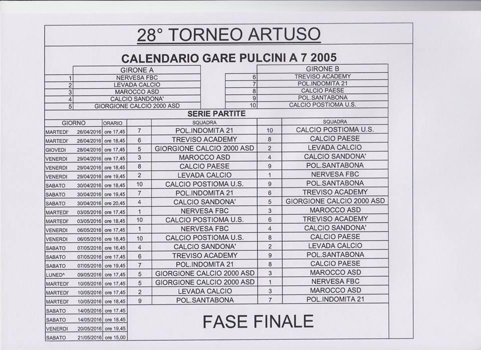 Calendario Pulcini 2006.Calendario Pulcini 2005 Indomita 21