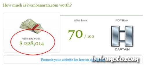 Estimasi Harga Domain IwanBanaran.com