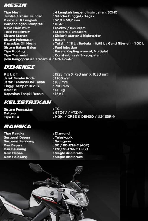 spesifikasi-yamaha-new-vixion-advance-2015