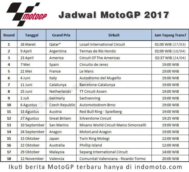 jadwal MotoGP 2017 dan jam tayang di Trans7