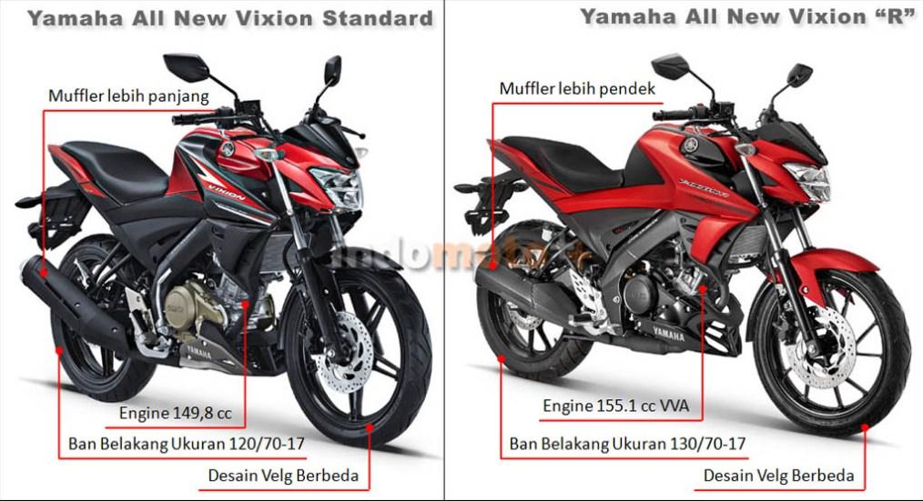 perbedaan yamaha all new vixion r 2017