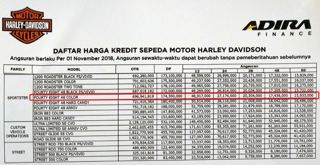 Harga Kredit Harley Davidson