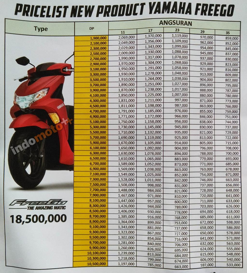 Brosur dan Skema Kredit Yamaha Freego 125