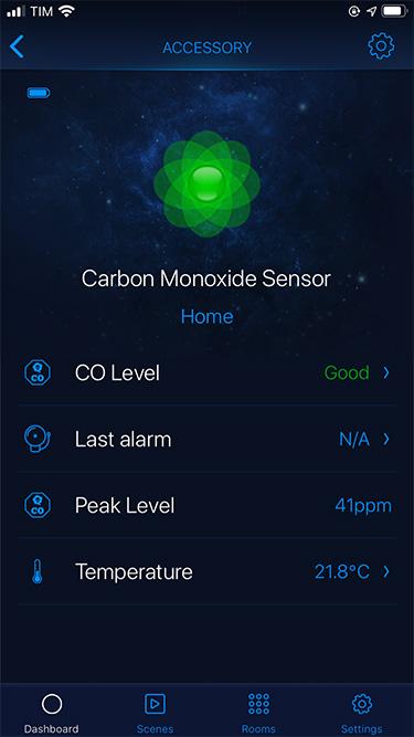 FibaroHome - CO Sensor 2019