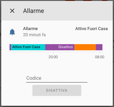 Home Assistant - Alarm