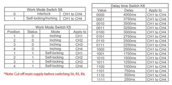 ITEAD Sonoff 4Ch PRO R2 - DIP Switch - Schema