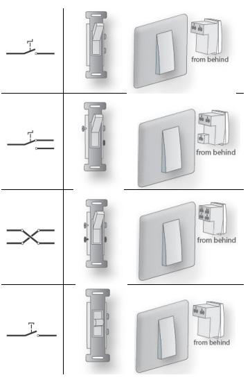 Qubino Flush Dimmer - schemi di installazione possibile