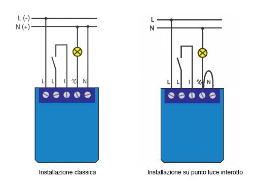 Qubino Mini Dimmer - normale Montage oder unterbrochener Lichtpunkt