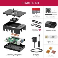 PROMO: Kit Raspberry Pi 4 (4GB o 8GB di RAM) in sconto su Amazon!