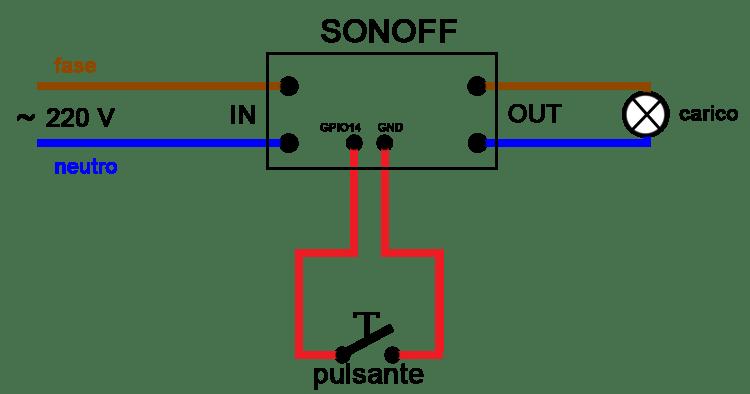 Schéma des boutonsSonoff-GPIO14