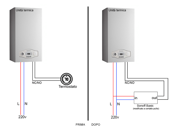 Wiring diagram - thermostat replacement with home automation