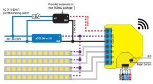 Shelly RGBW2 - schema di connessione - AC 4x White LED strip