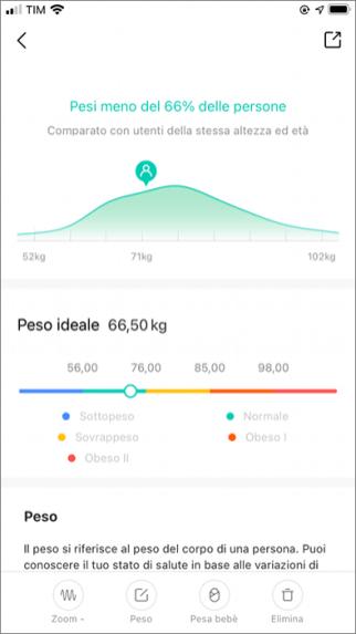 Xiaomi Mi Body Composition Scale 2 - App - 2