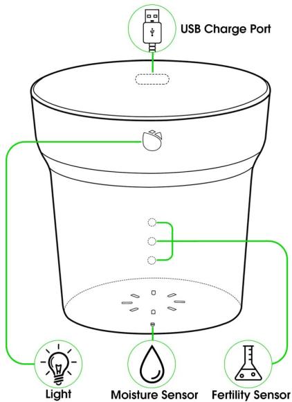 Xiaomi RoPot - vaso intelligente per piante - schema