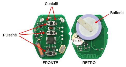 Radio remote control extension