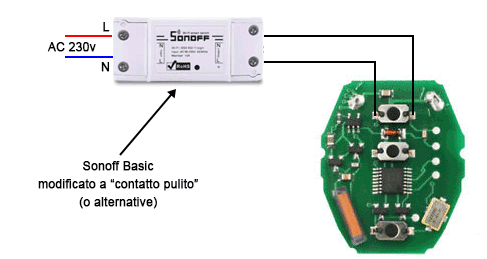modified remote control with clean home automation contact