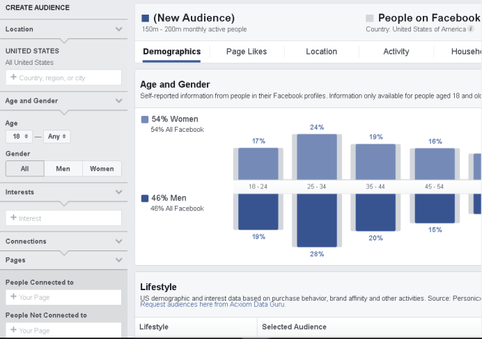 maksimalkan facebook ads dengan suggestion people