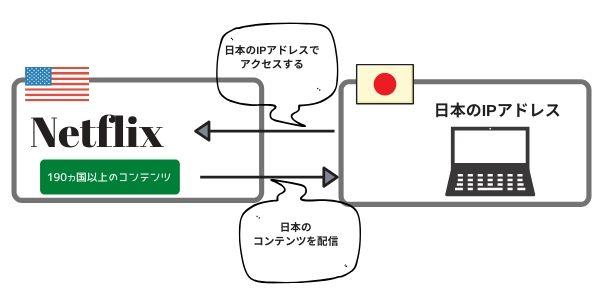 Netflix_600×300_japan