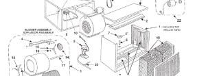 Evaporative Cooler Parts Breakdown  Mastercool Parts Finder