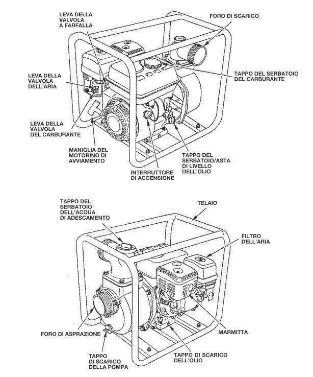 Motopompa Airmec MSA 50