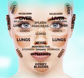 Kesehatan Tubuh bisa Dilihat dari Wajah