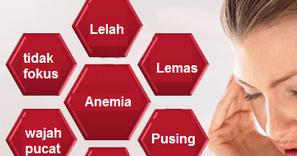 Gejala-gejala anemia