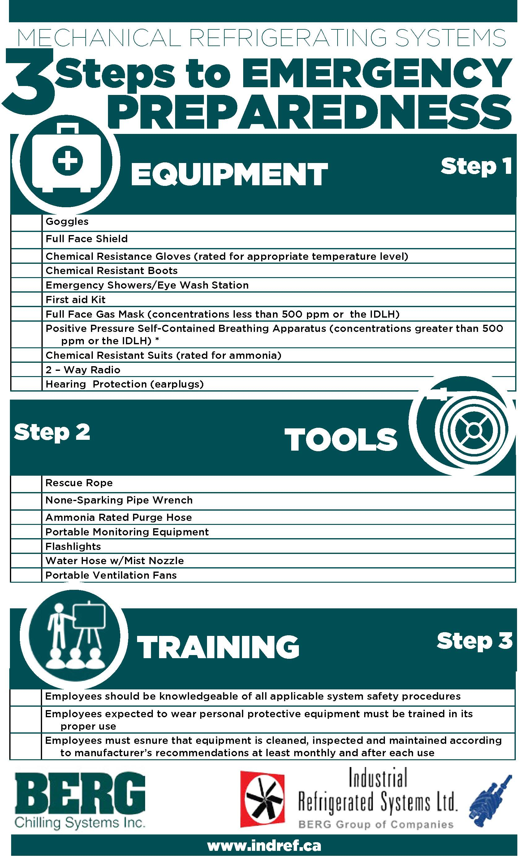 Emergency Procedures Worksheets