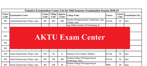 AKTU UPTU Odd Semester 2018-19 Exam Center List