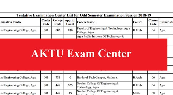 AKTU UPTU Odd Semester 2018-19 Exam Center List