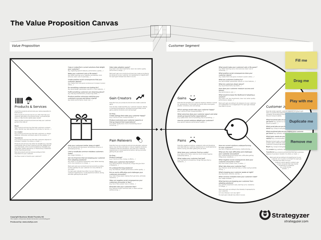 Ready To Use Value Proposition Canvas Template Indruc