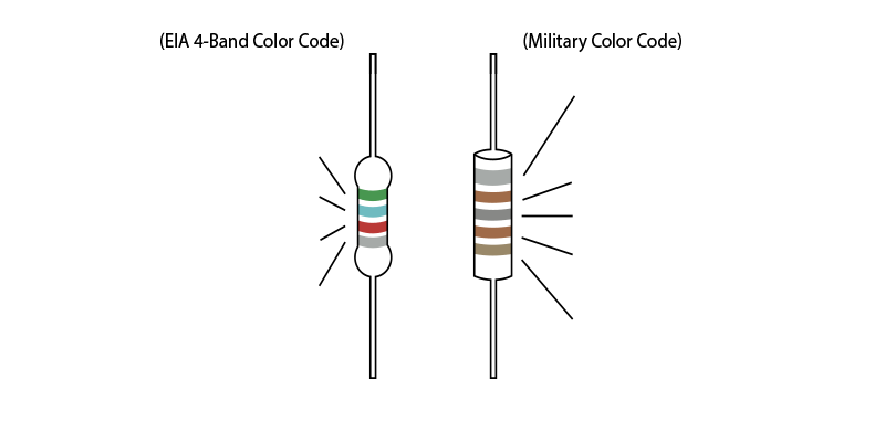 Color Band Guide 1