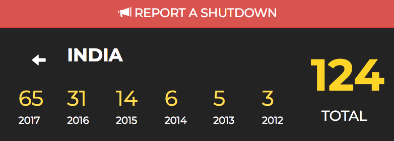 Screenshot of internet shutdowns and free speech curtailments & violations