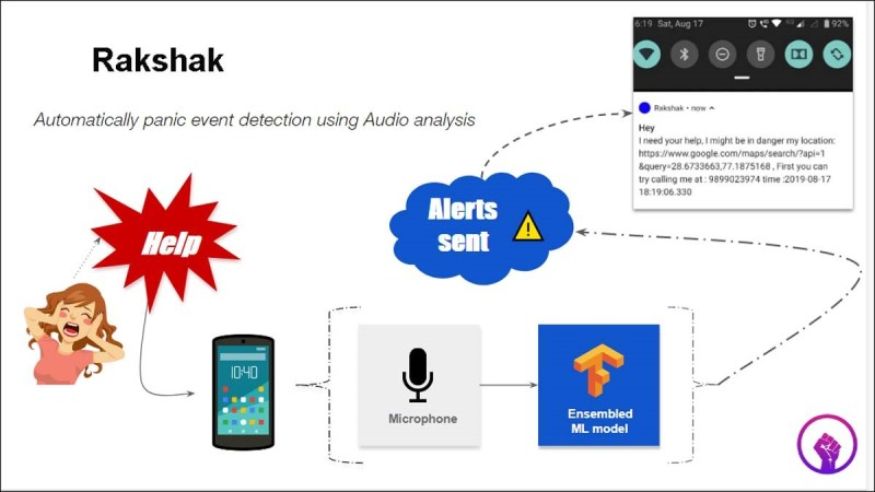 An app that can detect distress speech and trigger SOS