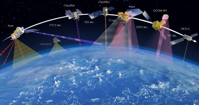 BRICS space agencies planning satellite constellation for remote data sensing