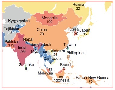 Numbers of individuals from various countries of Asia | Indus Dictum