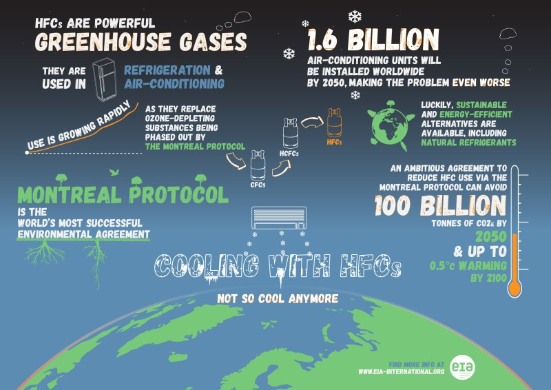 hfcs-infographic