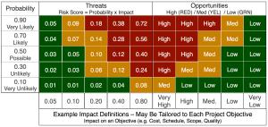Risk-Management-Risk-Mitigation