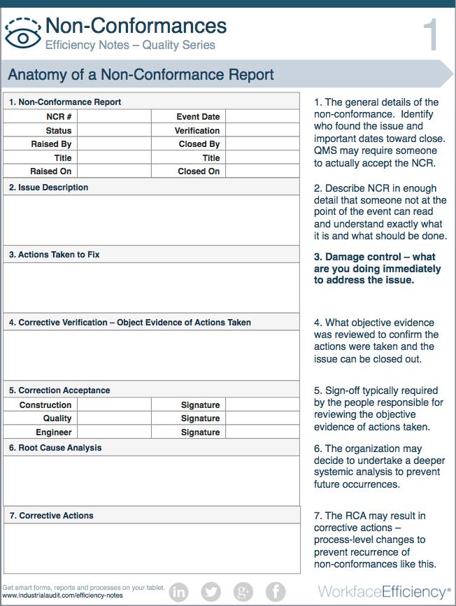 Non Conformance Reports - Quality Control
