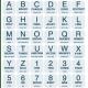 Human Performance Tools Phonetic Alphabet