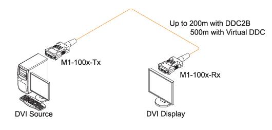 firewire to usb diagram