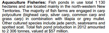 Fish fresh water statistics 2012