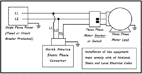 3 to 8 HP NORTH AMERICA STATIC PHASE CONVERTER