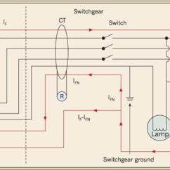 3 Phase To Single Transformer Wiring Diagram Diagrams Software Ground Fault Testing | Earth Resistance Test