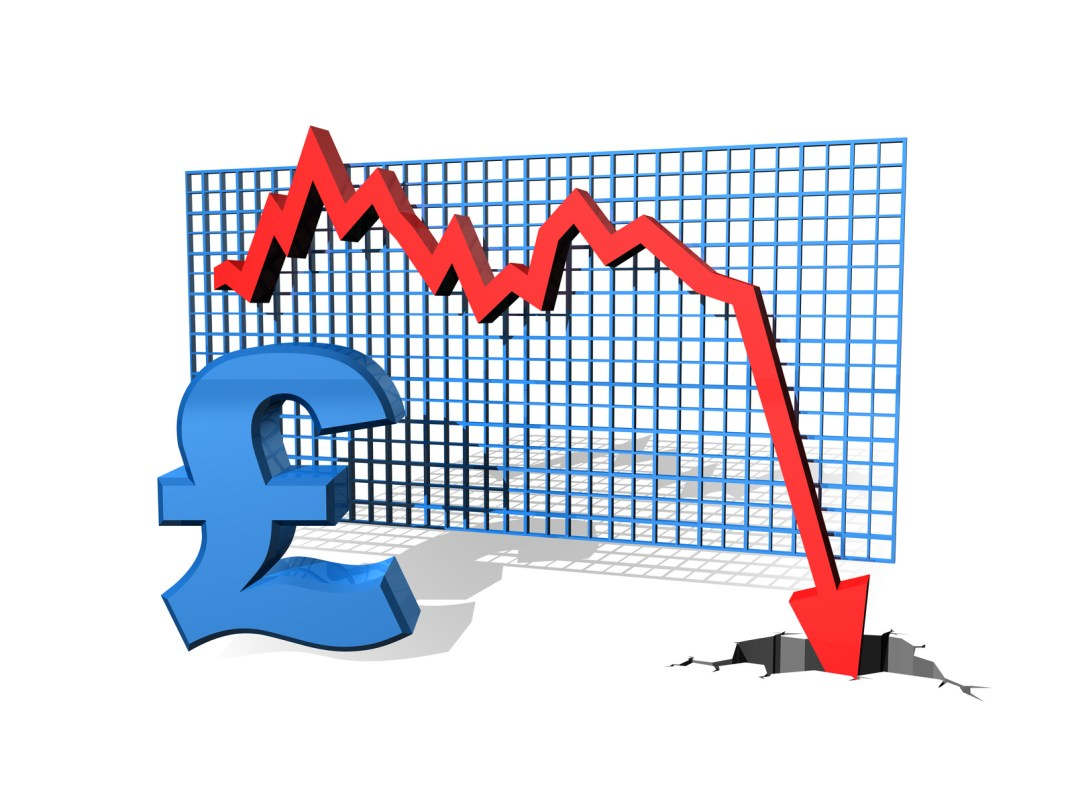 pound down amidst no-deal fears for Brexit