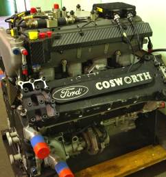 cosworth ford xd indycar engines inquire [ 1067 x 800 Pixel ]